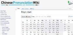 chinese pronunciation wiki