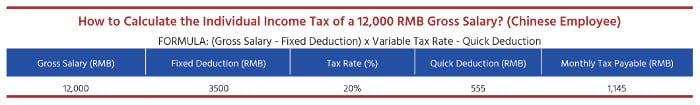 How to calculate the individual income tax