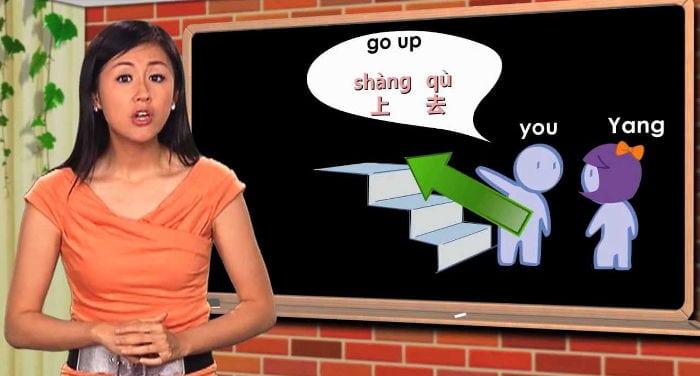 Aprende a hablar chino