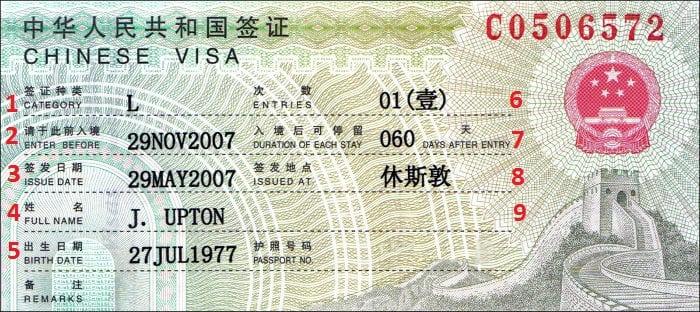 Solicitud del visado chino