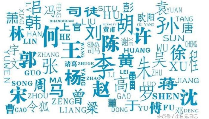 Cognomi Cinesi